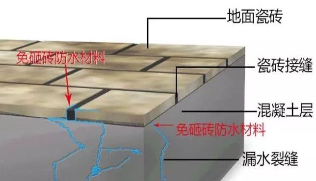 低渗处理的原理_离子化学热处理基础知识及操作工艺原理