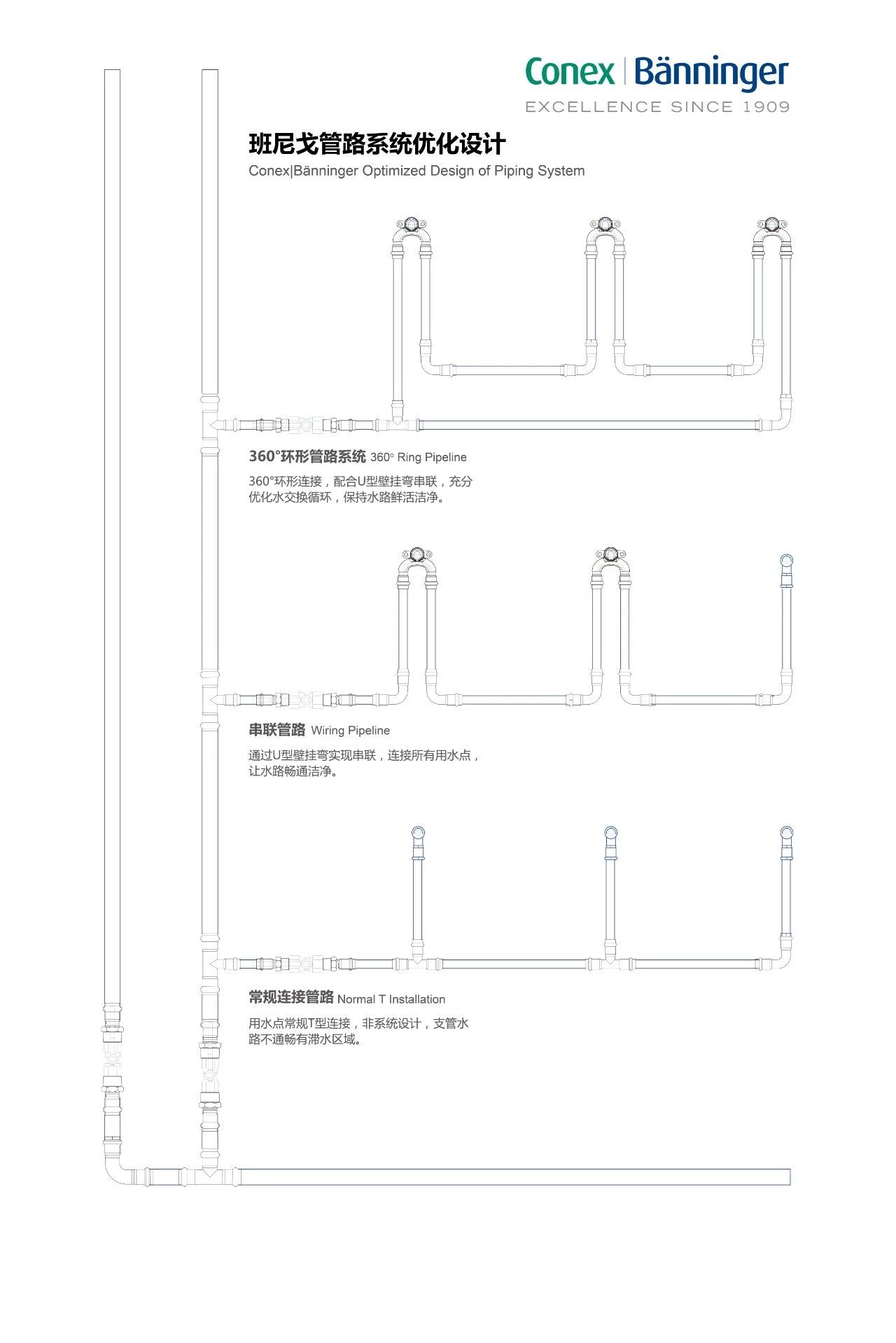班尼戈阀门(太仓)有限公司 (太仓市双凤镇凤西街95号... - 名录集