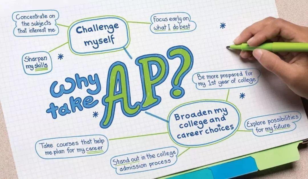 词根记忆法攻克AP生物词汇痛点,助你轻松拿5分!!!