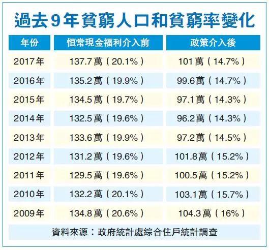 亚洲贫困人口_中国五年内须让6000万人脱贫