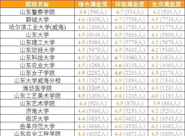 河南大专排名_河南大专证书