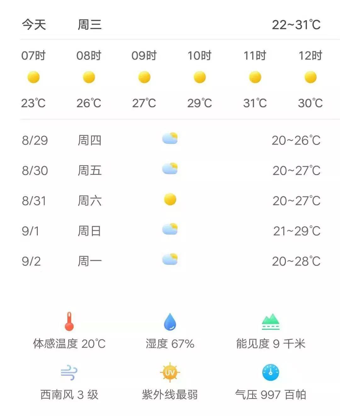 2019年8月28日烟台综合广播《新闻早报》