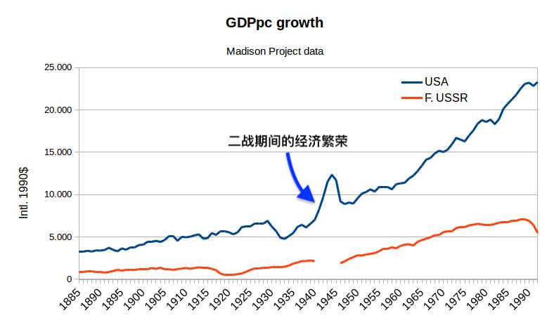 哥伦比亚人均gdp_美国各州的GDP和人均GDP的地区差异有多大