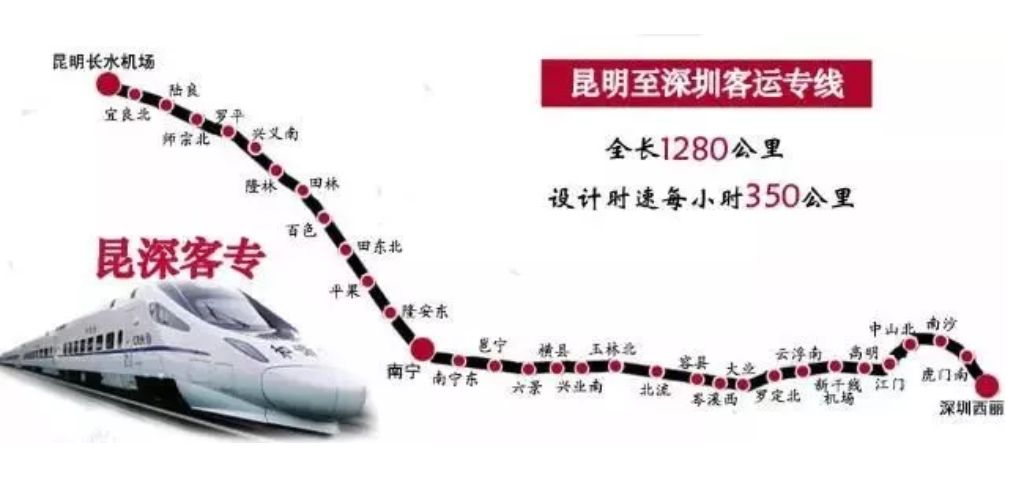 来了 云南这5个地方要设高铁站图片