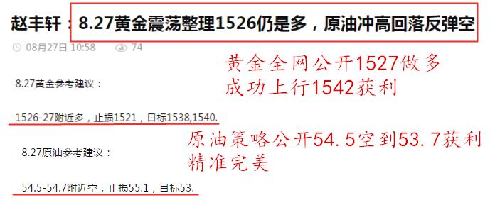 赵丰轩:8.28黄金原油连续获利收割,后市行情走势分析详解