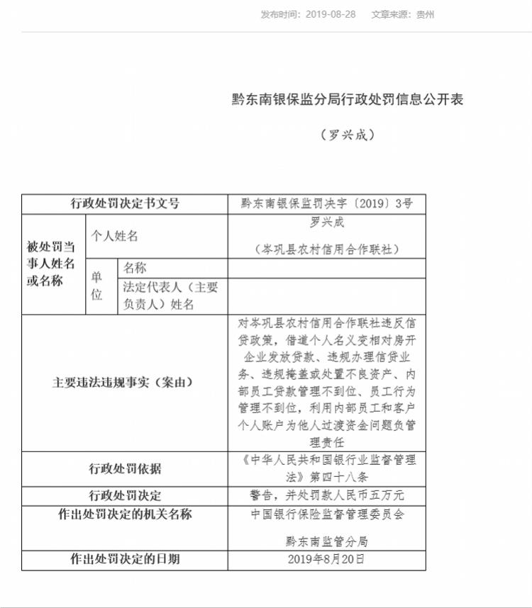 【南方都市报】因对违规行为负管理责任 贵州岑巩县农村信用