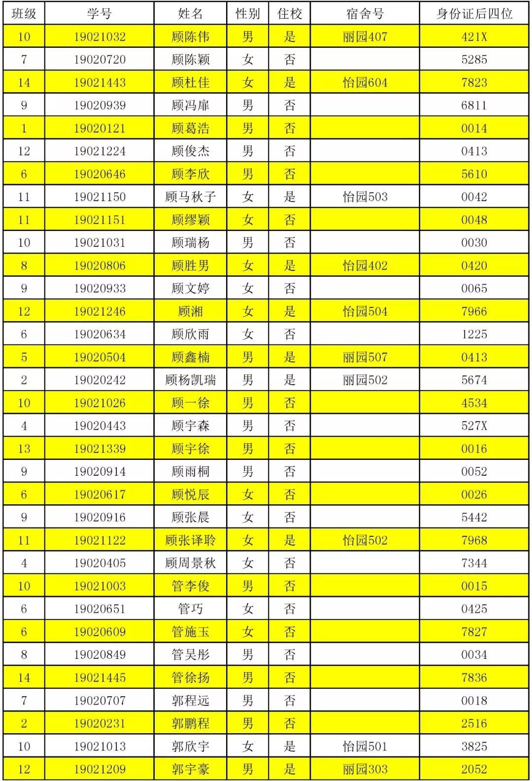 【通知】如东掘港高级中学2019高一学生分班名单及报道流程!