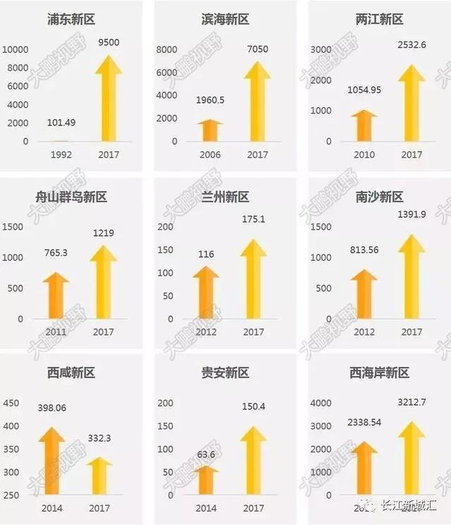 2017年长江三角洲经济总量_长江三角洲经济带