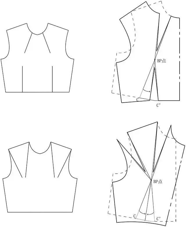 衣服护色的原理_衣服卡通图片