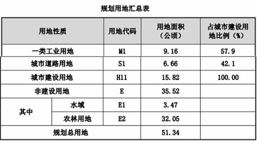 澄海gdp_澄海GDP经济领跑汕头,强者恒强 附莲下最新规划
