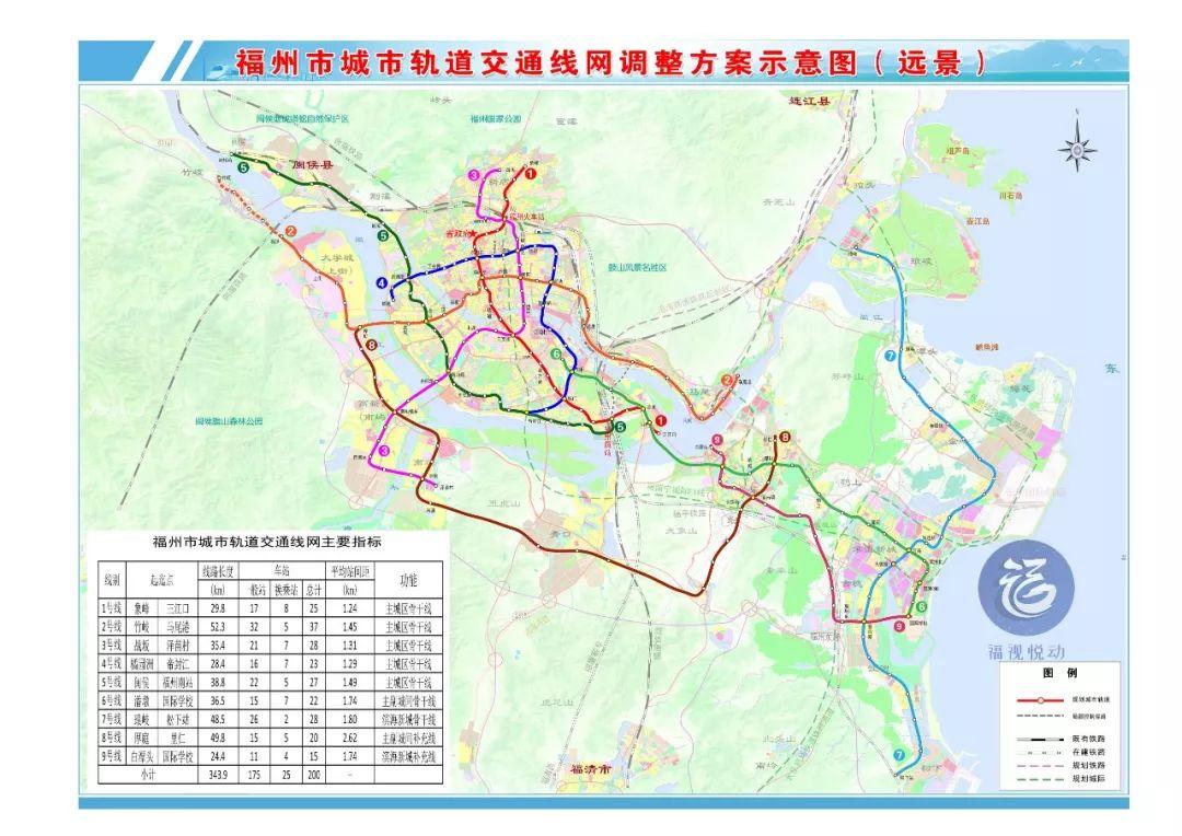 长乐金峰2020规划图