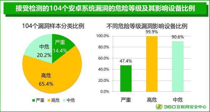 人口分布及其变化 ted_中国人口增长率变化图(2)