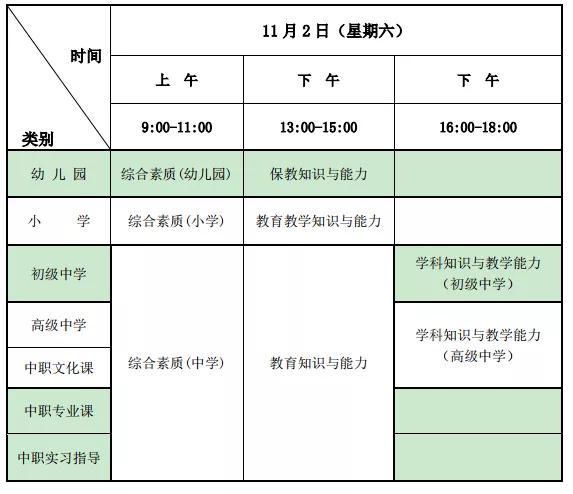 2019教师资格报考指南!(建议收藏)