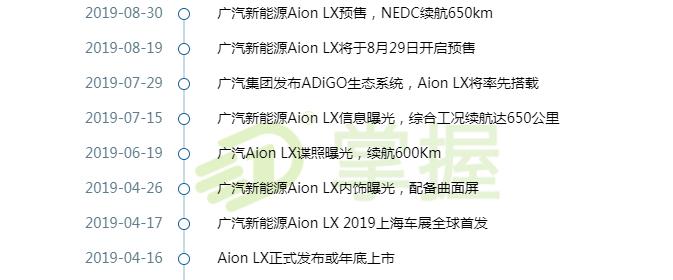 广州汽车新能源Aion LX上市流程|汽车热点