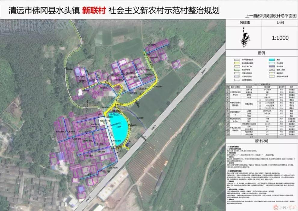 佛冈龙凤新区规划图