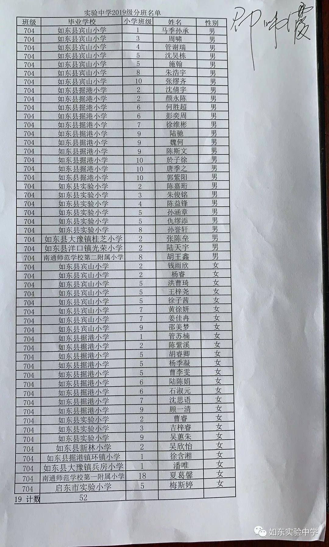 如东县实验中学2019级初一新生报到须知及分班名单公示