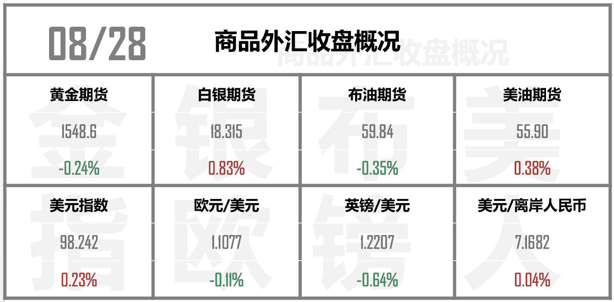 上海华通铂银交易市场:黄金多空拉锯或将迎来重大转机