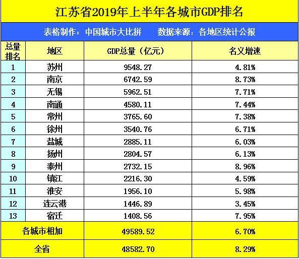 2019徐州gdp_2019徐州小学学区划分