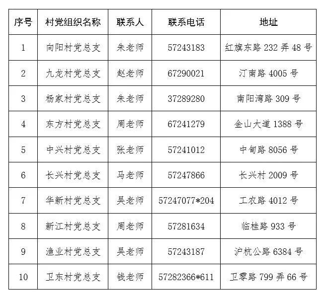 山阳县人口多少_公开 山阳县人民政府