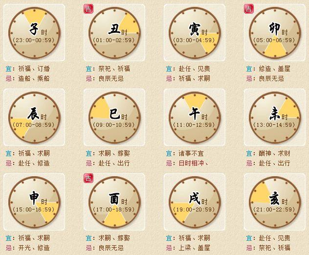 民间奥秘:明日吉凶分析2019年8月31日,农历八月初二星期六