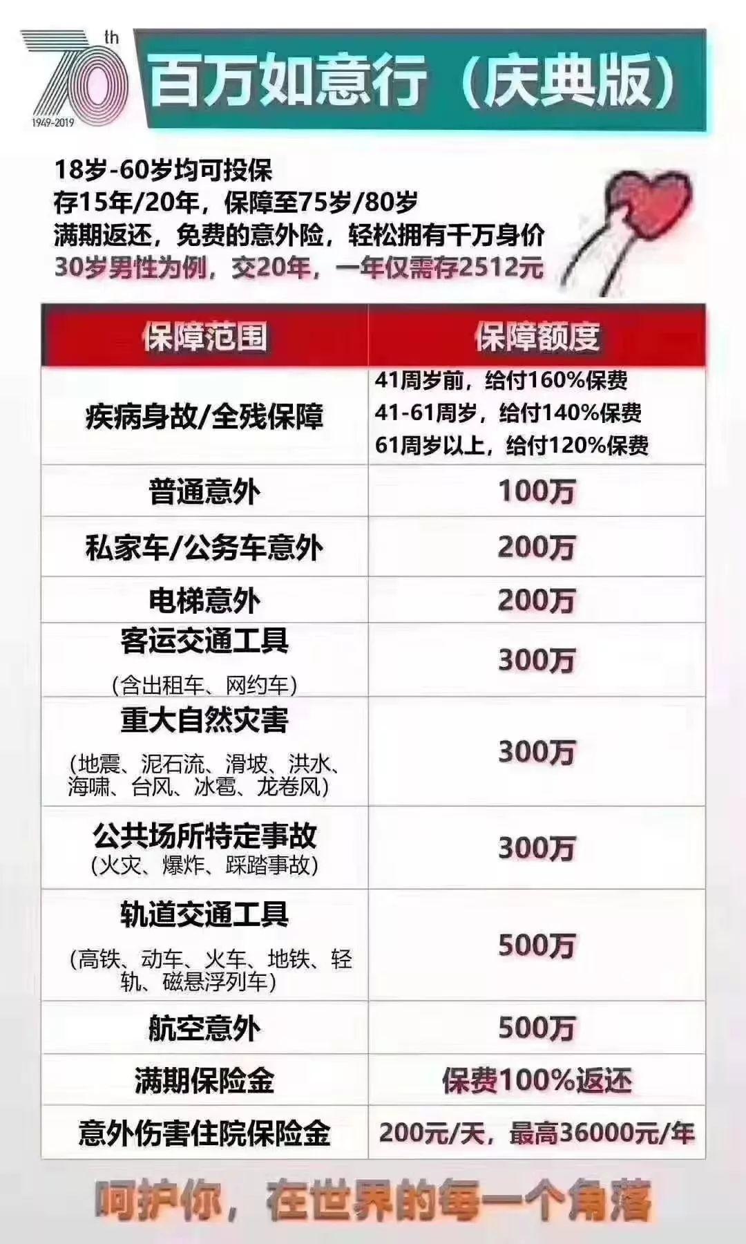 首页 险种资料 China人寿 >>邪文 ----国寿百万如意止Insurance产物组合