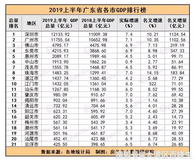 2019惠州gdp_惠州西湖图片