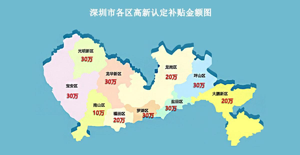 2019年深圳南山区高新技术企业申报工作开始|详解国高图片