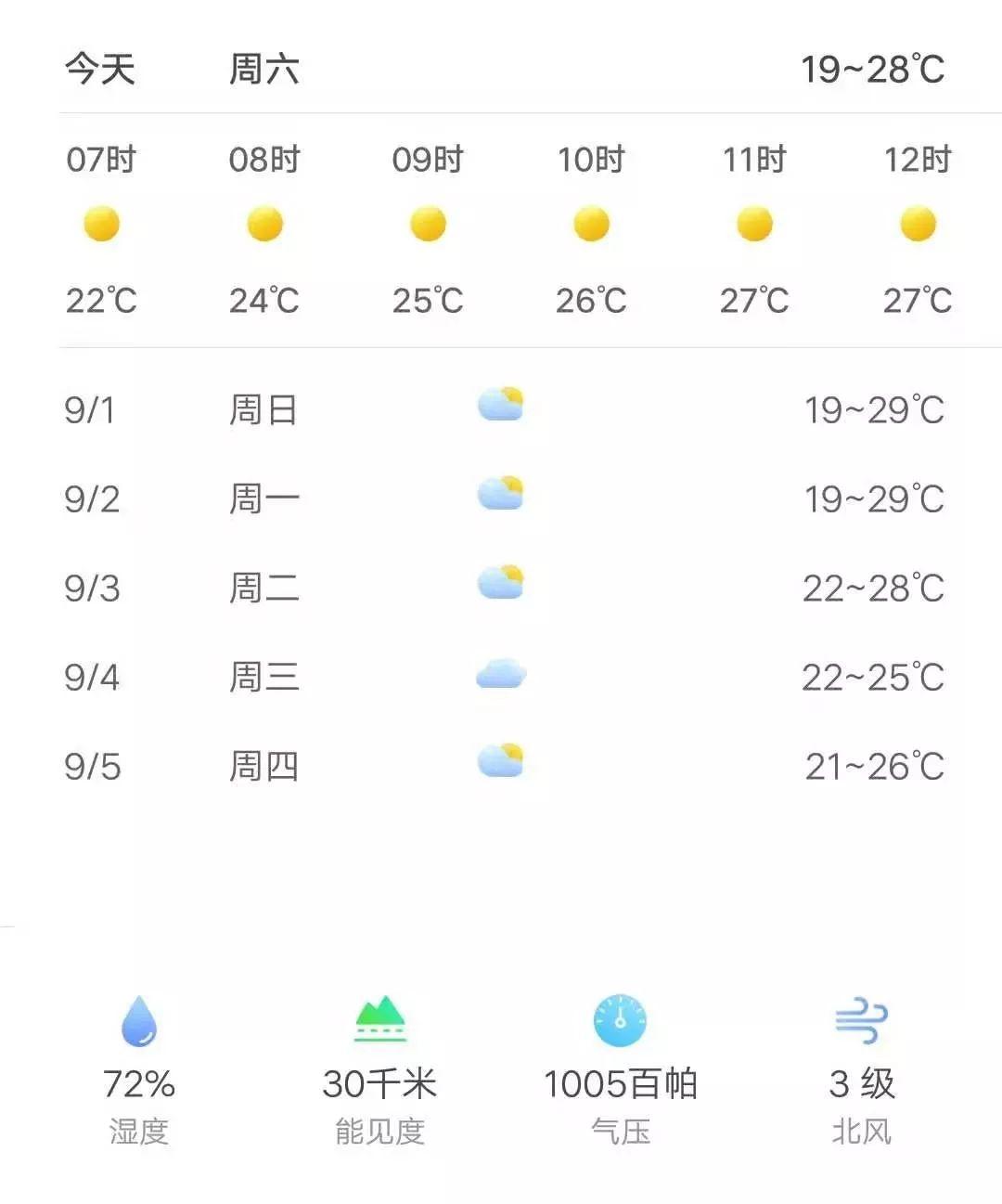 2019年8月31日烟台综合广播《新闻早报》