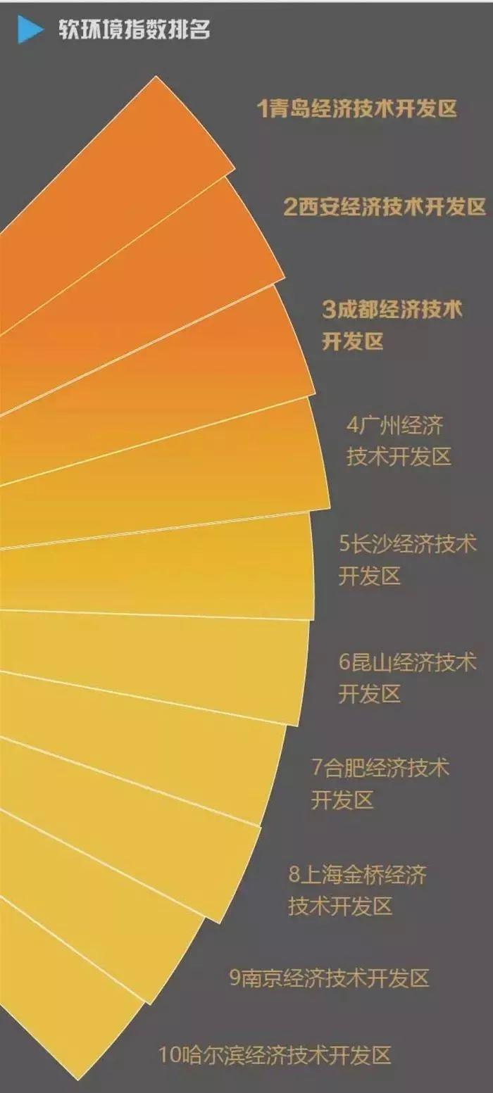 全国经济总量区的排名_德国经济总量世界排名