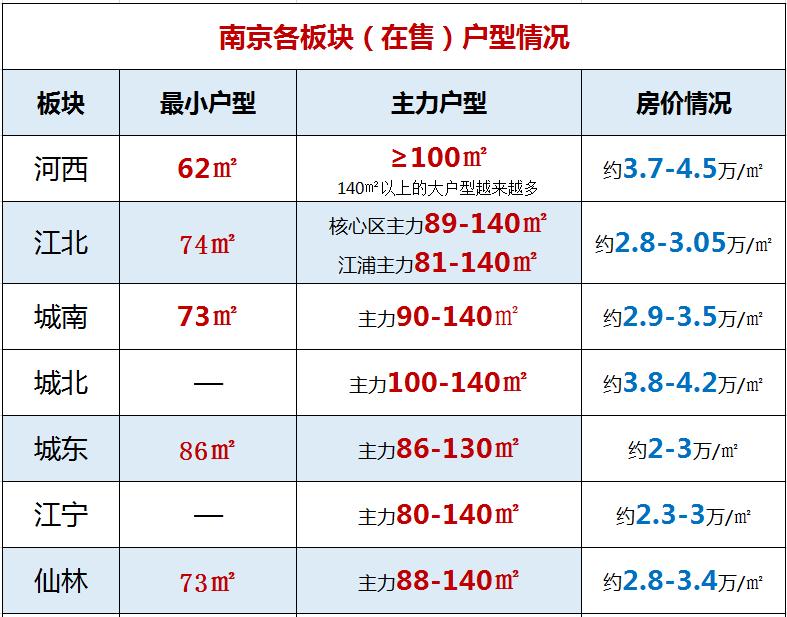 http://www.kmshsm.com/wenhuayichan/30623.html