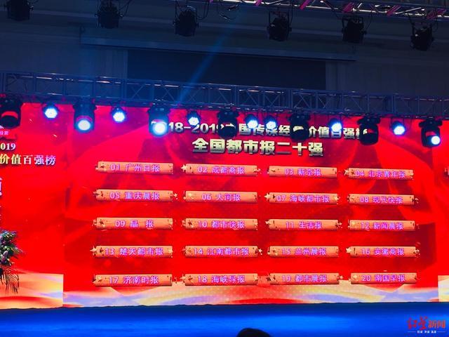 <b>2018-2019中国传媒经营价值百强榜:成都商报位列都市报第二</b>