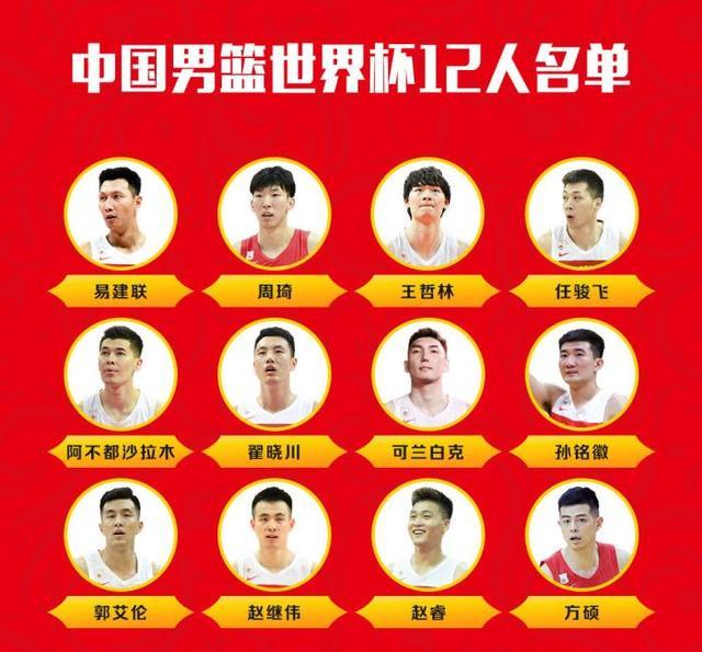 男籃世界杯今日開打,32支球隊12人大名單匯總