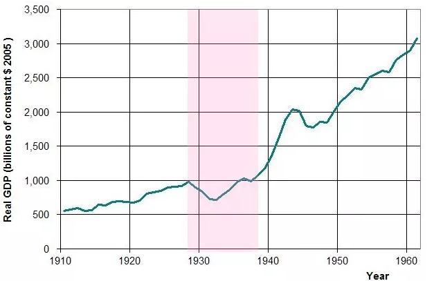 GDP总值是什么_28省份GDP总量据估算已超全国两万亿(2)