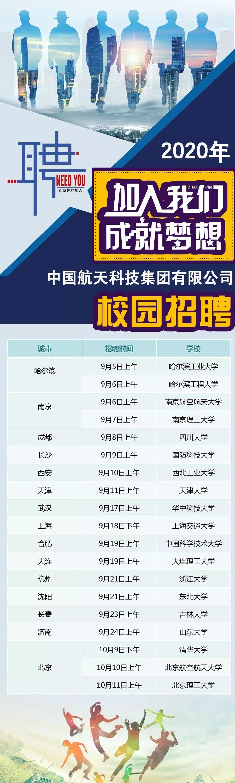 【国防招聘】中国航天科技集团公司2020校园招聘