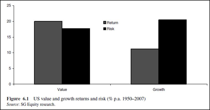 投资中风险和收益真的同源吗?