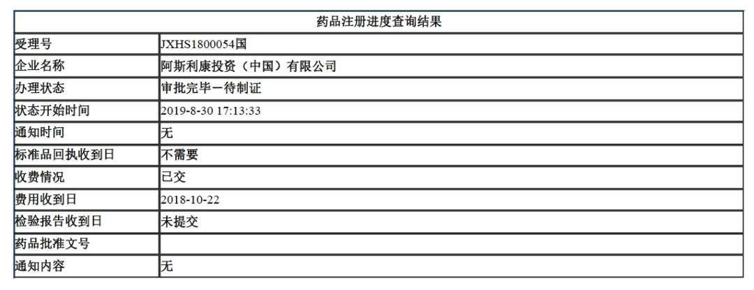 重磅!奥希替尼(泰瑞沙)终于在中国获批一线用药!