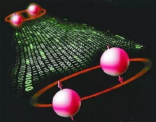 量子纠缠态_量子通信,到底是什么工作原理?(深度烧脑)_光子