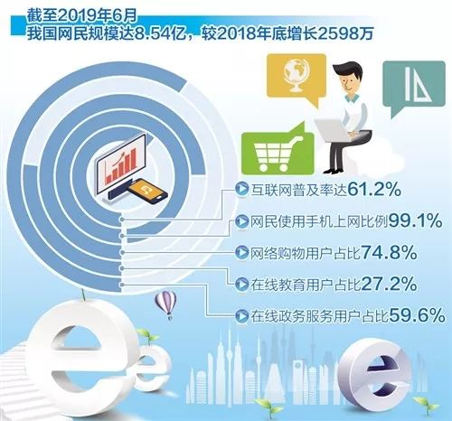 中國手機網民月均使用移動流量驚人!網友:這回沒拖后腿