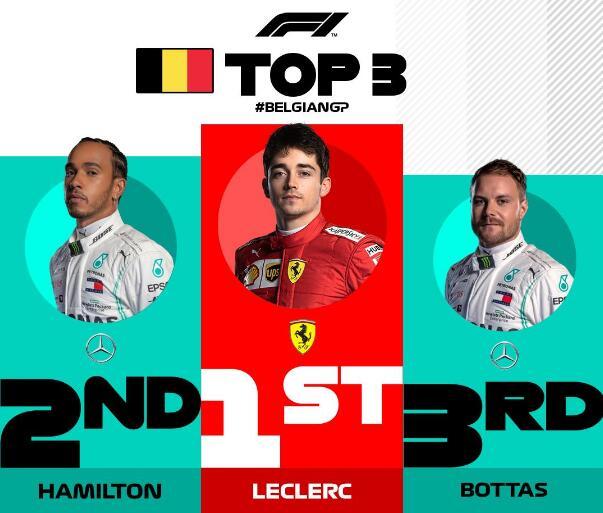 F1比利时站-勒克莱尔个人首冠 法拉利破冠军荒