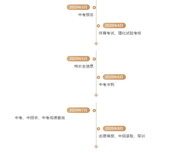 西安人口2020总人数是多_西安人口密度分布图(2)