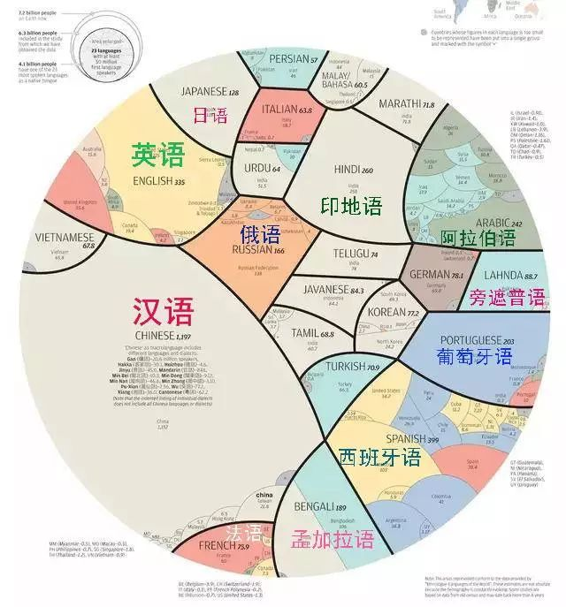 中国为何能成为世界强国?根本原因就在这