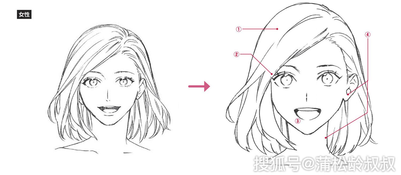 空白人脸轮廓简笔画