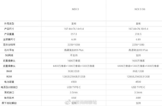 vivo NEX 3系列详细配置参数曝光:骁龙855 Plus+4500mAh电池