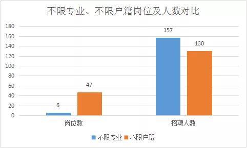 天水多少人口_甘肃省天水市有几个区