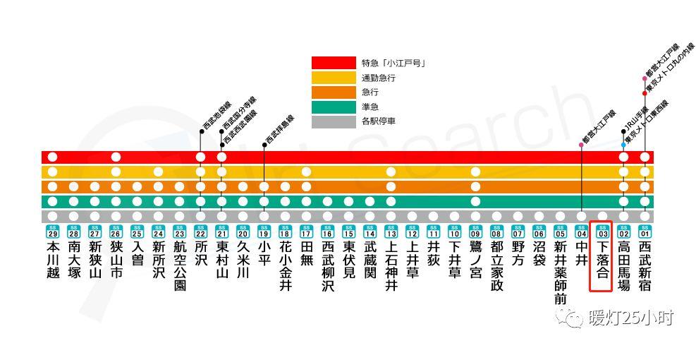 表 時刻 新宿 西武 線