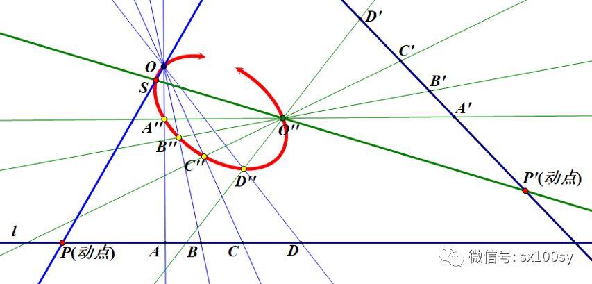 点s是交点的代表.