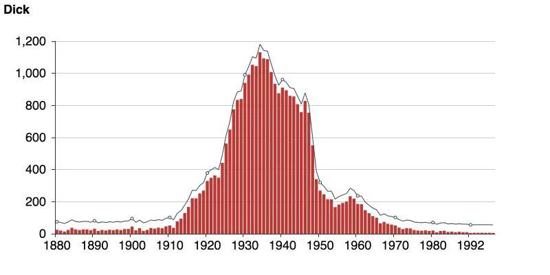 美国人口i_美国人口密度图
