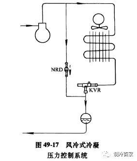 氨的制冷原理_冷间氨制冷原理图