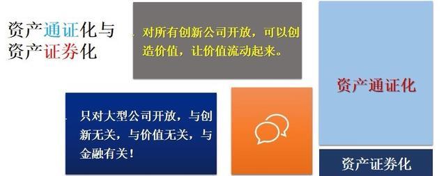 WWW_58HAI_COM_haicoin如何帮助创新企业?