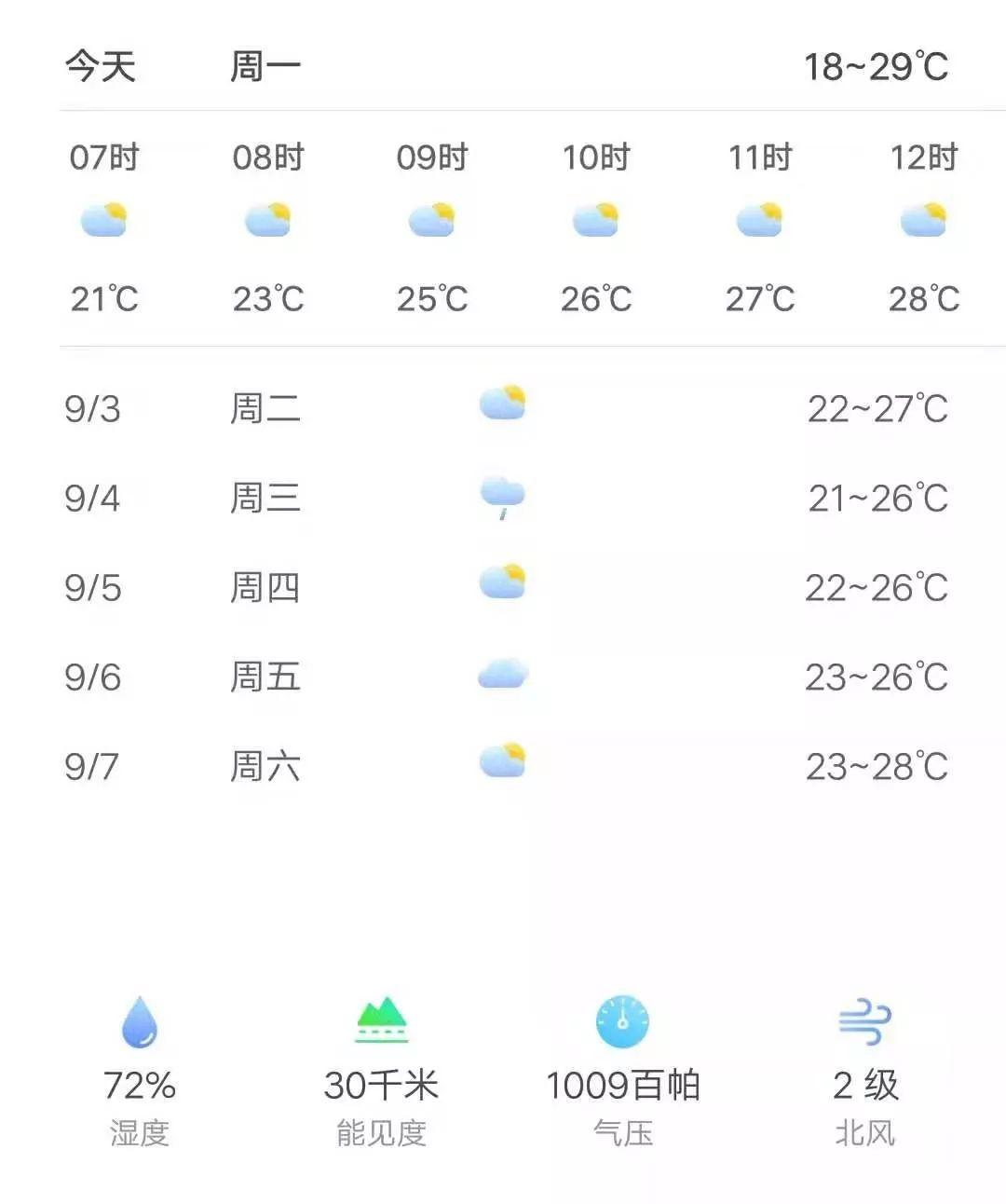 2019年9月2日烟台综合广播《新闻早报》